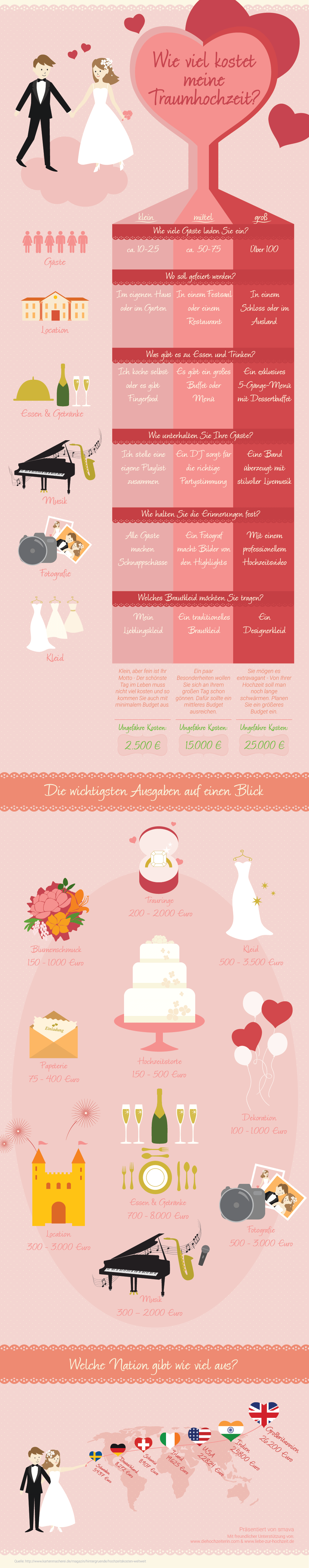 infografik wie viel kostet eine hochzeit. Black Bedroom Furniture Sets. Home Design Ideas