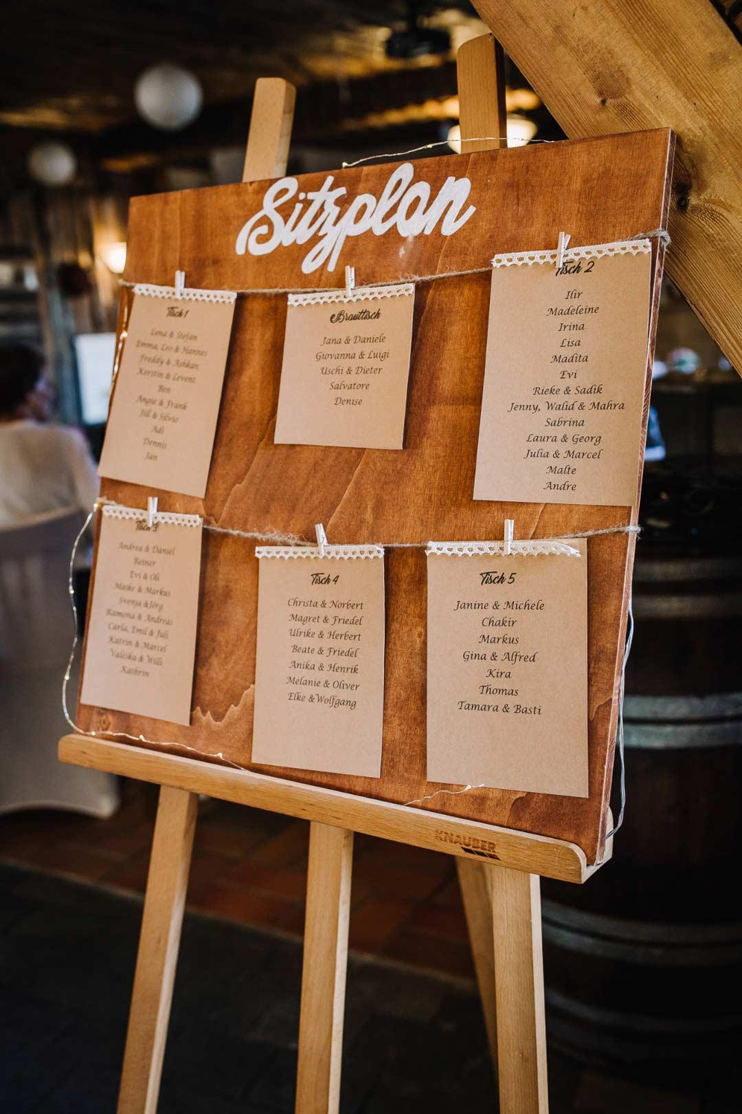 Ländliche Sommer-Hochzeit im rustikalen Stil: Sitzplan