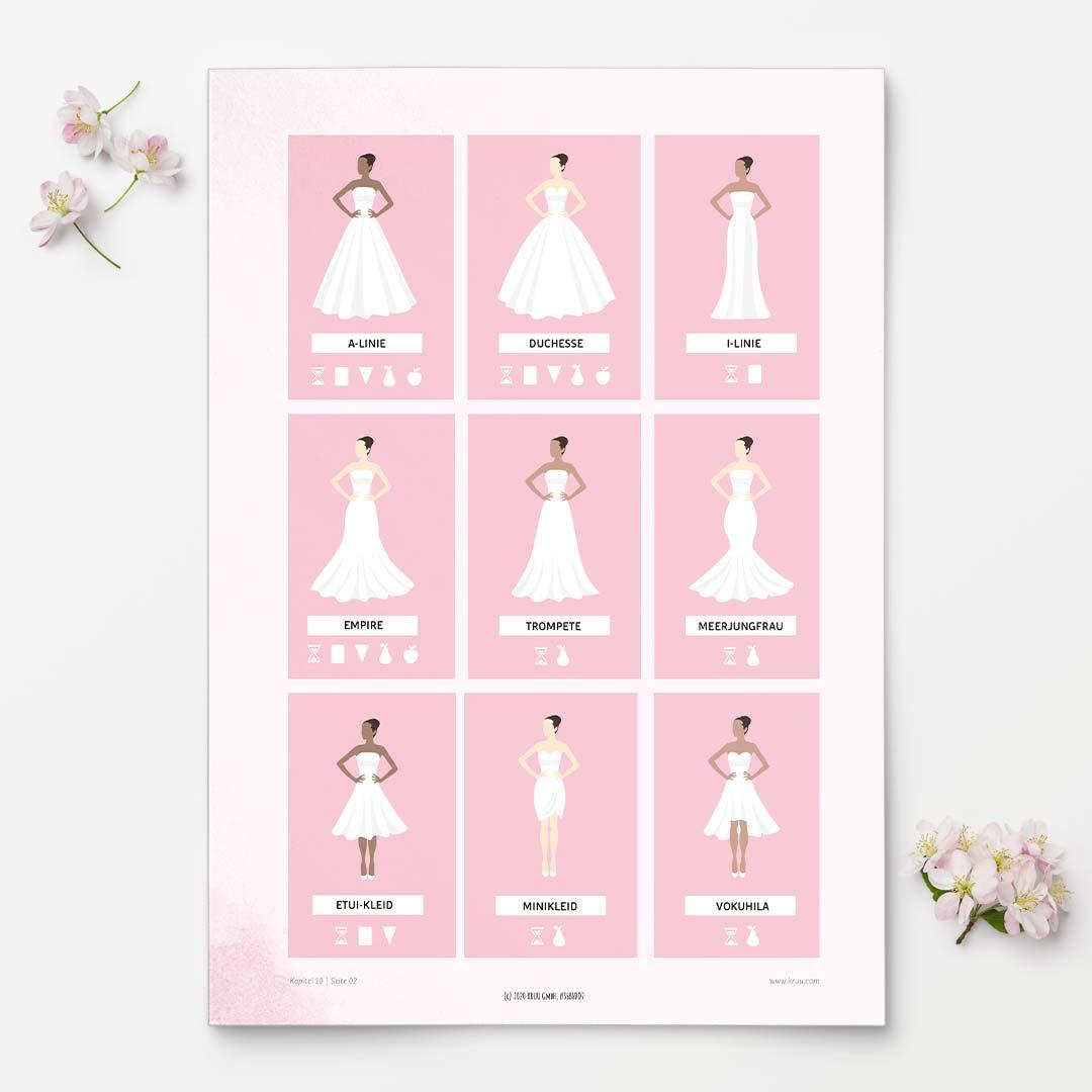 Gratis Hochzeitsplaner: Brautkleid Formen